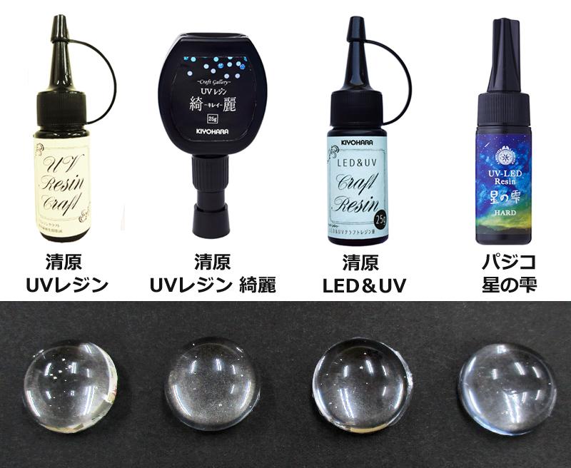 レジン液の比較